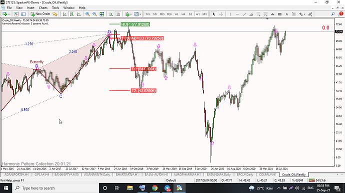 Crude_Oil,Weekly