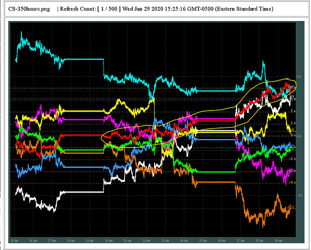 CS-USD-30m-prior-FOMC