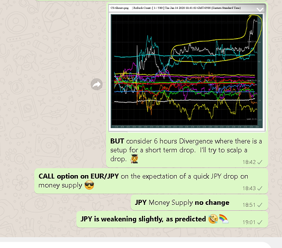 JPY-Money-Supply-prediction-and-outcome