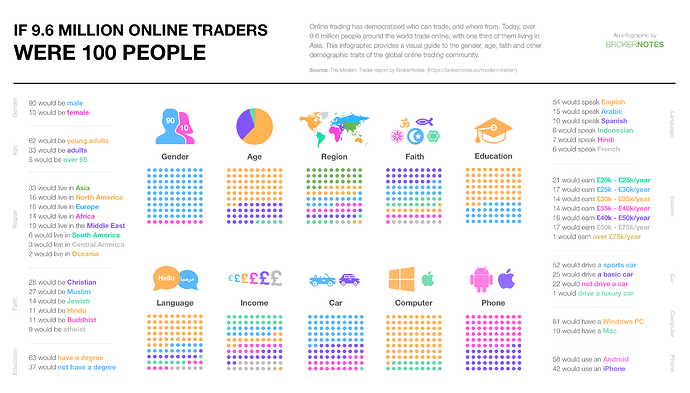traders-as-100-people-2X-1
