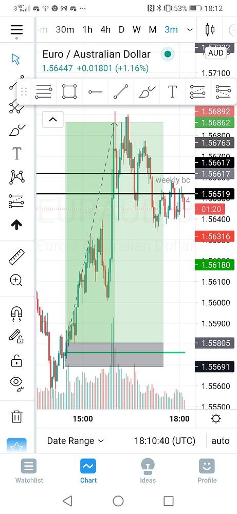 Screenshot_20210226_181236_com.tradingview.tradingviewapp