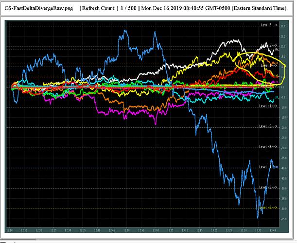 CS-CAD-foreign-securities-setup2
