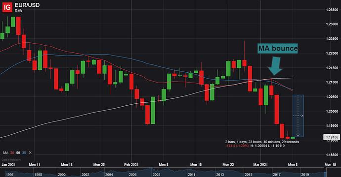 EUR_USD_20210308_01.13