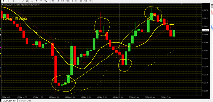 Price-Buy-AUD-USD