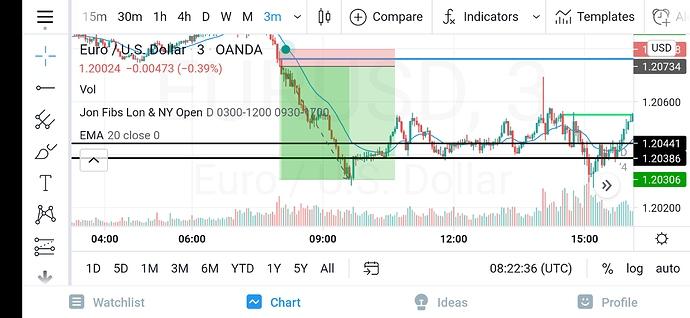 Screenshot_20210302_082433_com.tradingview.tradingviewapp