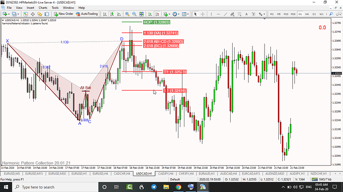 [USDCAD,H1]