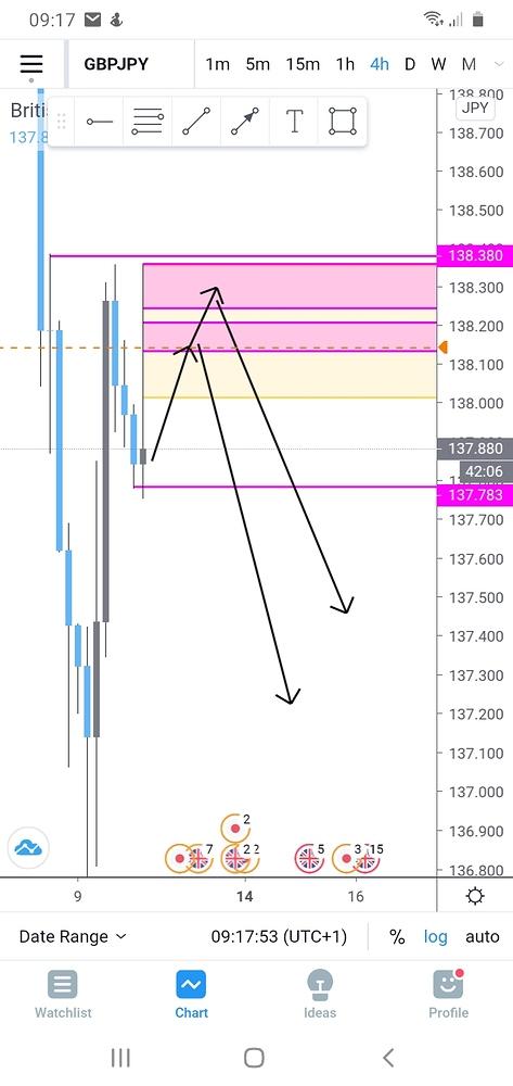 Screenshot_20200910-091752_TradingView