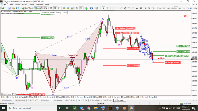 USDCAD,H1