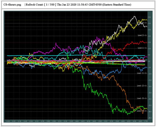 CS-eur-weakening-further