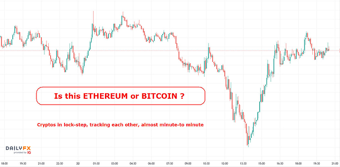 Ethereum tracking Bitcoin - 2