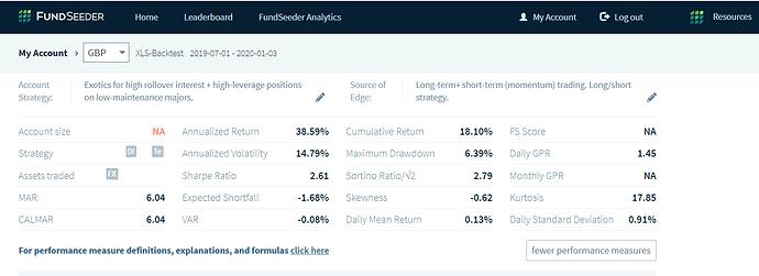 FundSeederAnalytics(July2019Jan2020)