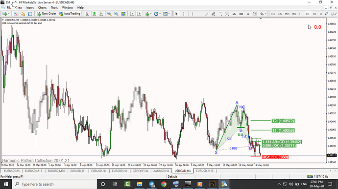 USDCAD,H4