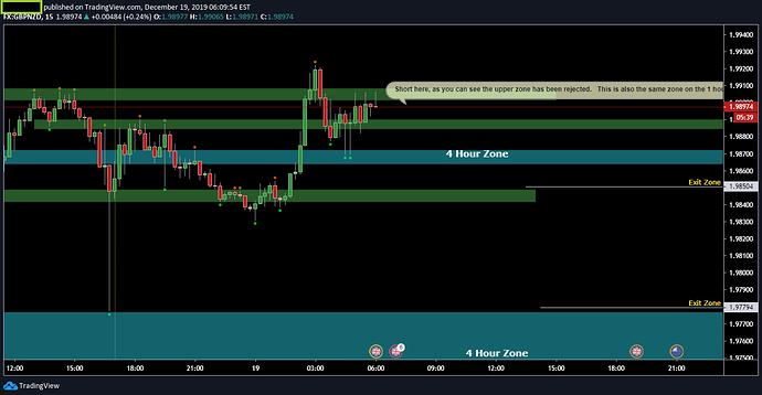 Trade 3 Update 1