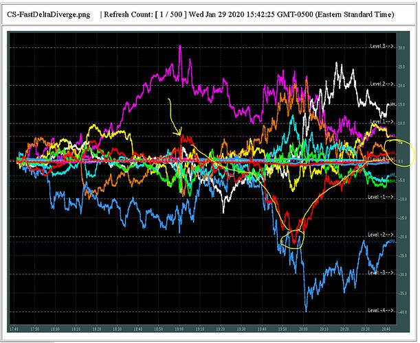 CS-USD-reaction-FOMC