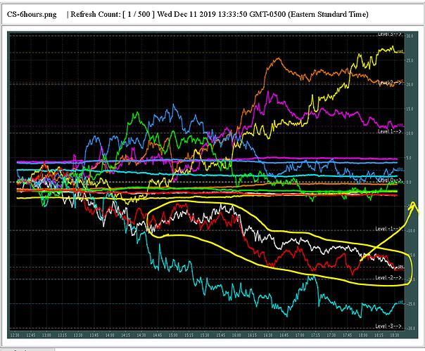 CS-Pre-FOMC-buy-USD