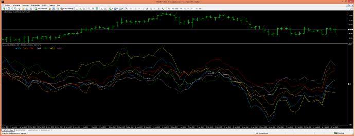 MetaTrader 4 IC Markets