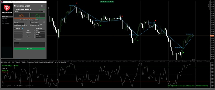 RSI 4H P4 Strategy