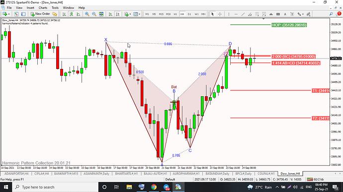 Dow_Jones,H4