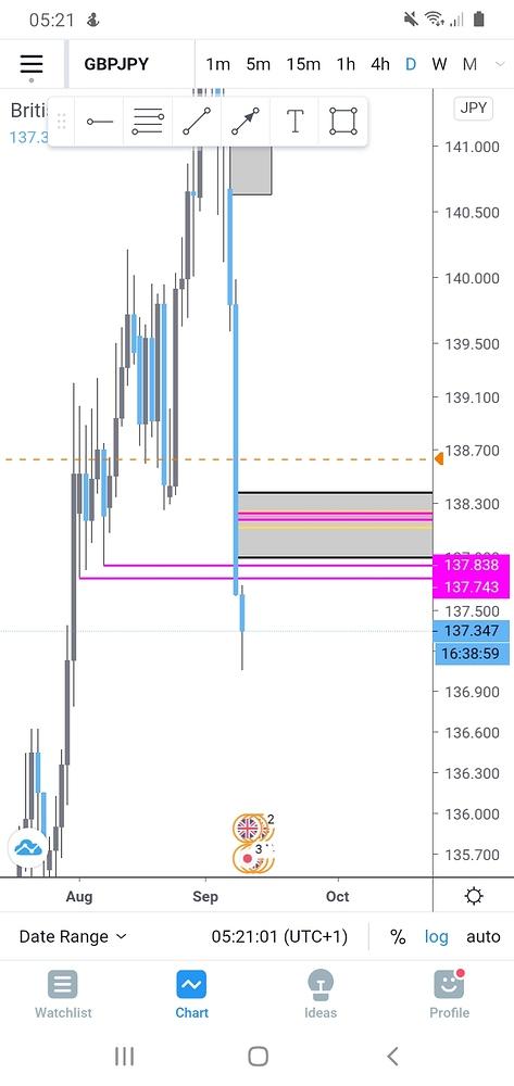Screenshot_20200909-052102_TradingView