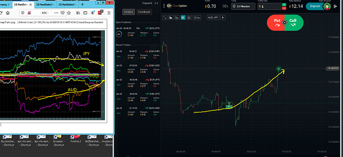 Scalping-using-Currency-Divergences-and-Binaries
