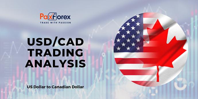 usd_cad_trading_analysis_14