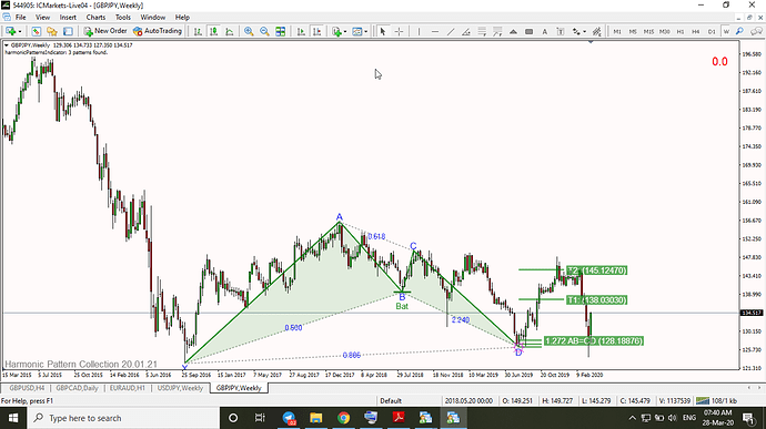 GBPJPY,Weekly