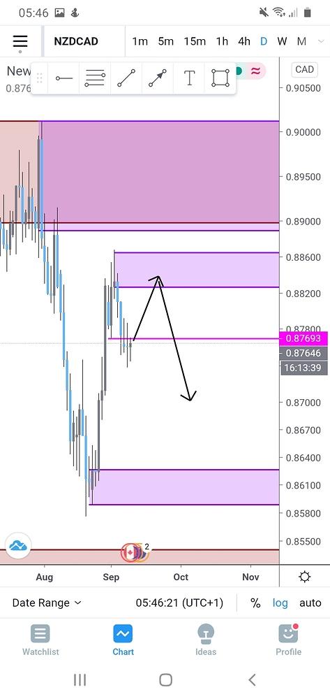Screenshot_20200909-054621_TradingView