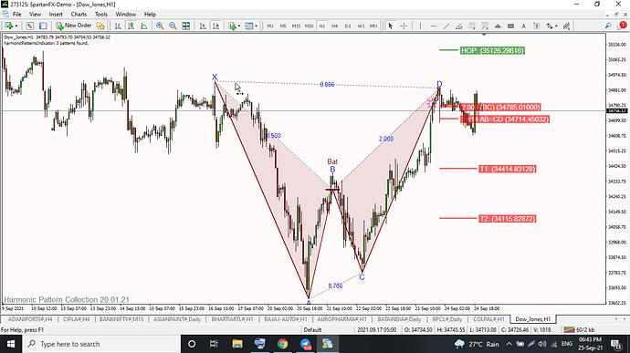 Dow_Jones,H1