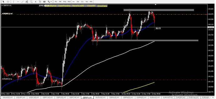gbpjpy sell divergence 3