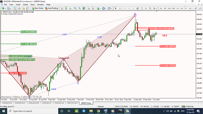 [GBPJPY,Daily]