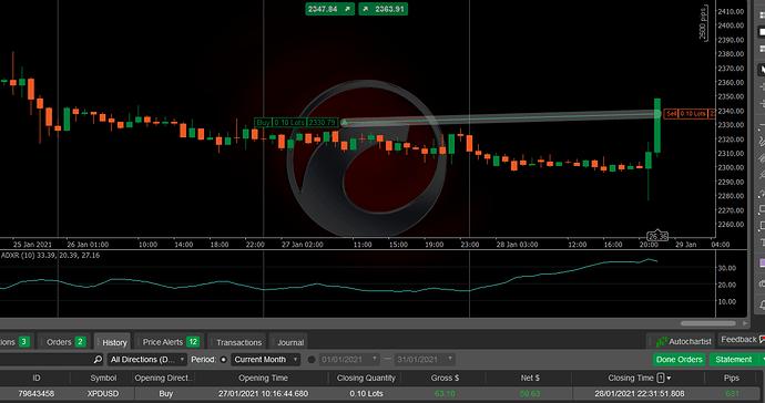 XU-sell1282021