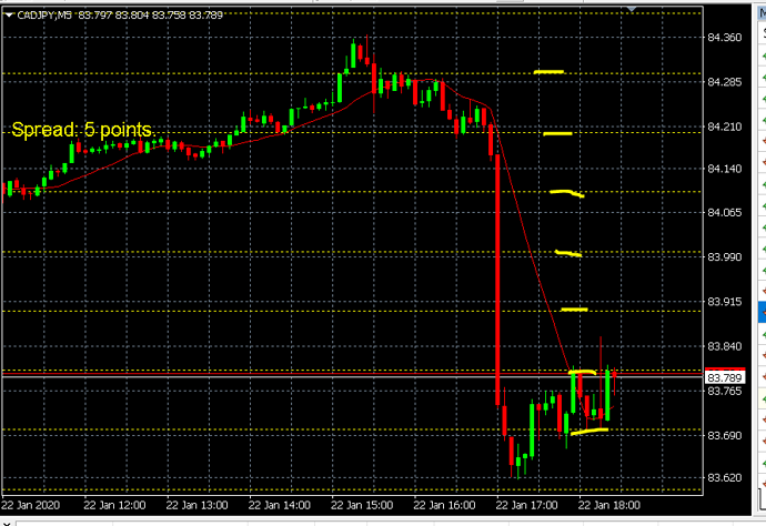 Price-CAD-JPY-BOC-rate-decision
