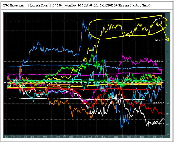 CS-CAD-foreign-securities-setup