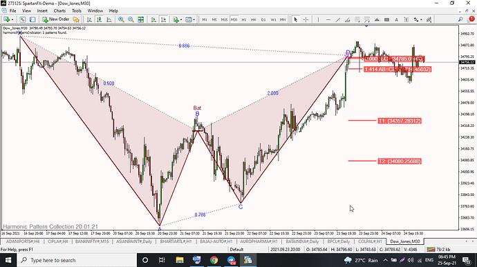 Dow_Jones,M30