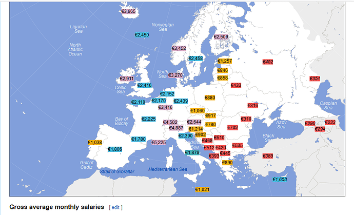 Average monthly income Europe