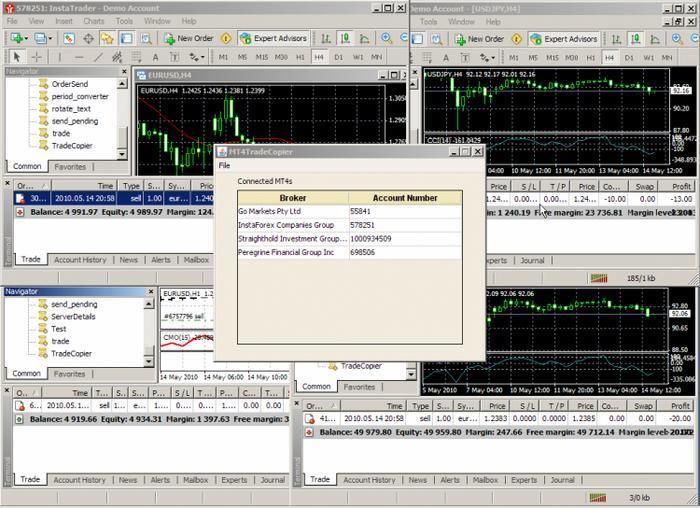 Forex trade copy tool