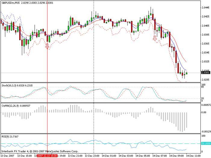 Forex cowabunga system mt4 indicator