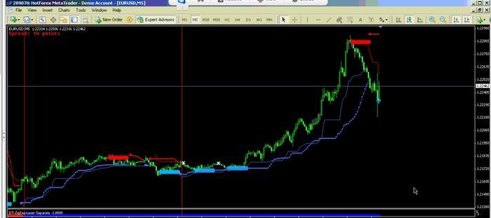 Faizumi fx trading system - mt4 indicators and template.zip