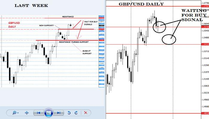 Free price action trading system