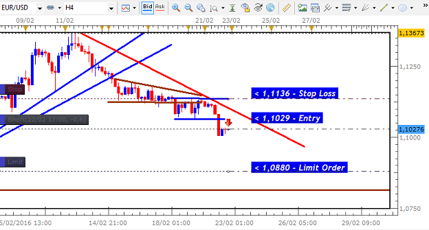 Advantage aggressive trading system 2