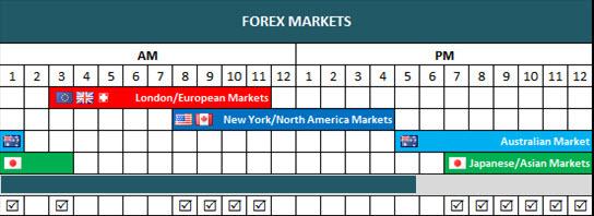 Timeset forex скачать бесплатно форекс на русском