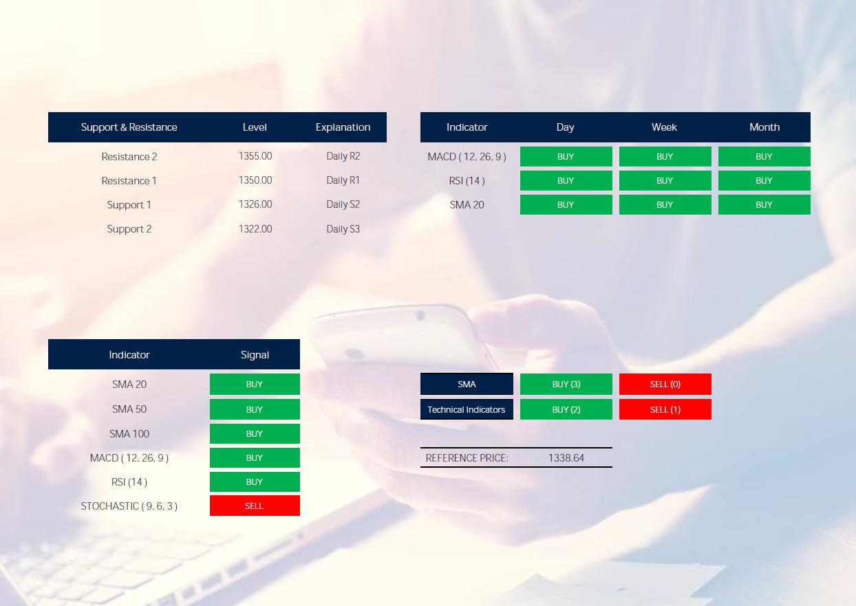 Cba forex platform