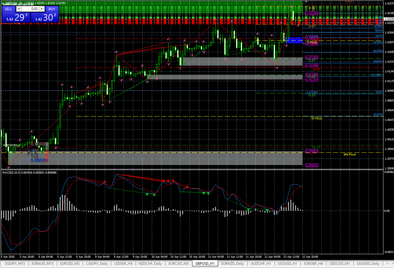 Gbp jpy trading system