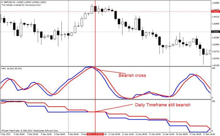 Forex tradin