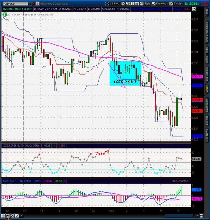 Lbr trading system
