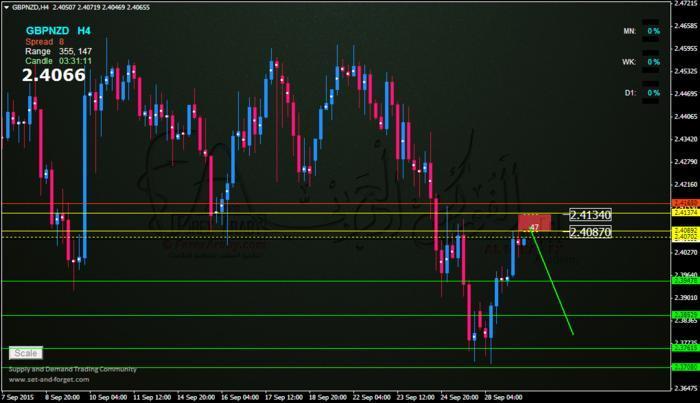 Salis system trading