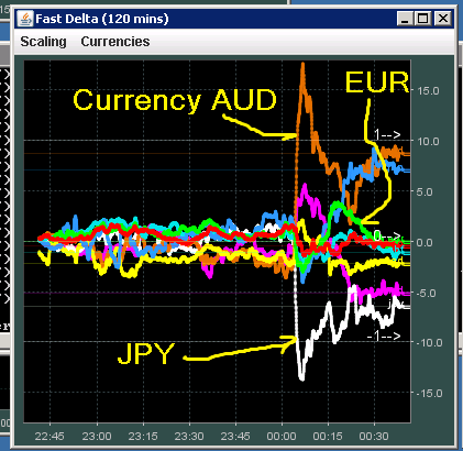 CS-glitch-Currencies