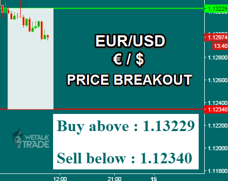 Free daily forex signals forums