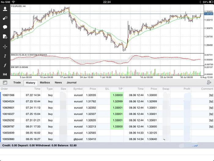 Singapore forex traders forum