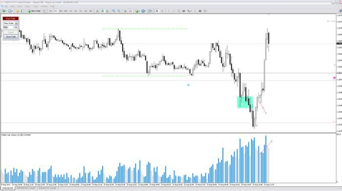 Confluence definition forex